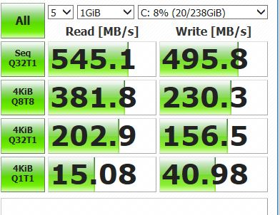 AFTER: THNSFJ256GDNU read and write speeds