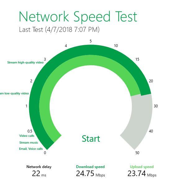 Atheros AR9485WB-EG Wireless Network Adapter speed test