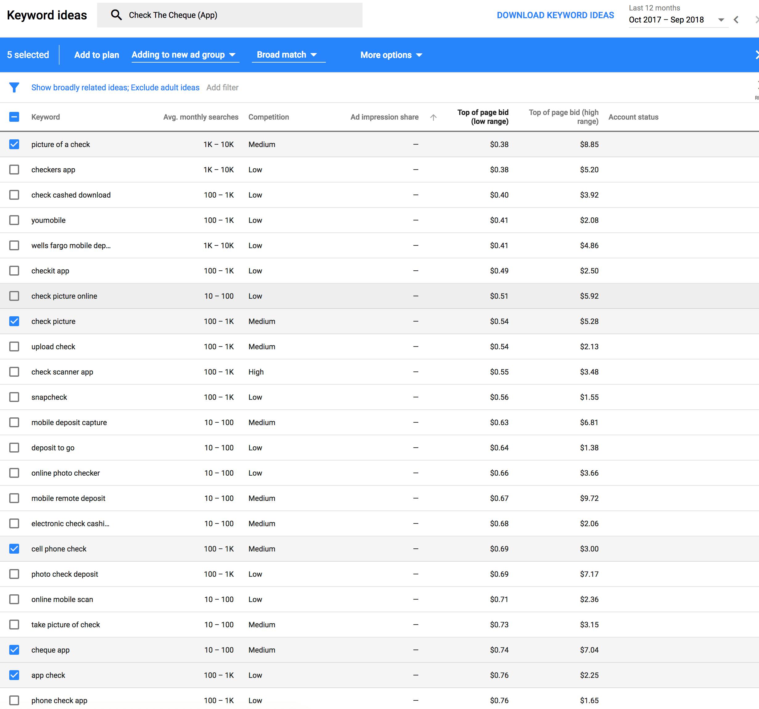 Google ads choosing keywords